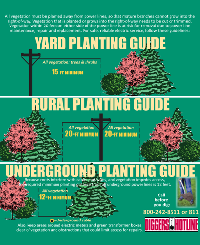 Right of Way Planting Guide